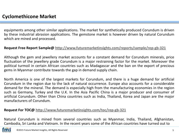 Cyclomethicone Market