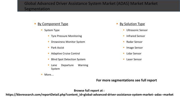 Global Advanced Driver Assistance System Market (ADAS) Market Market Segmentation