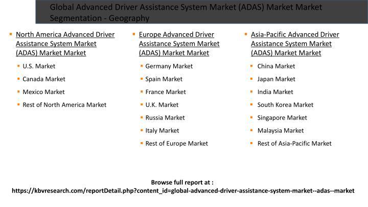 Global Advanced Driver Assistance System Market (ADAS) Market Market Segmentation - Geography
