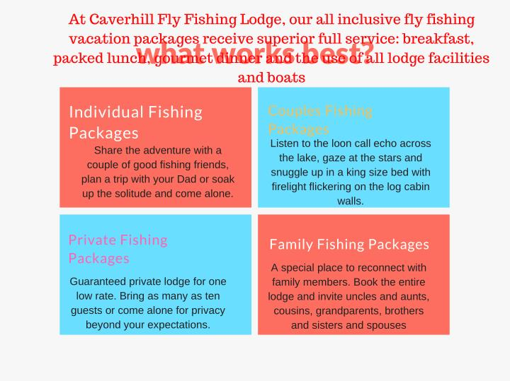 At Caverhill Fly Fishing Lodge, our all inclusive fly fishing