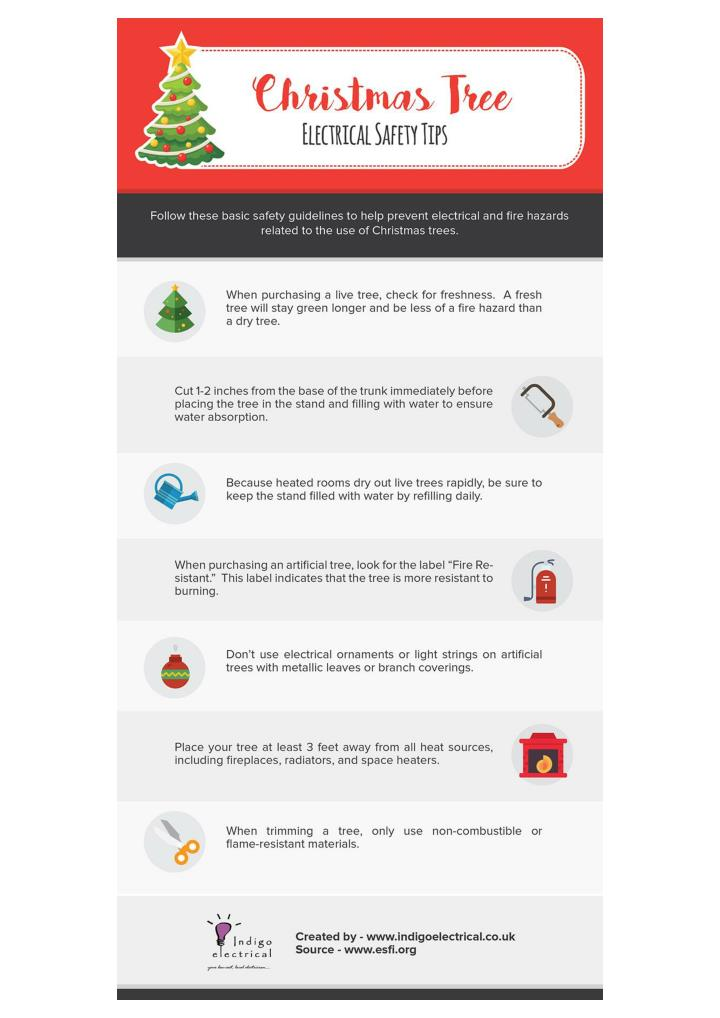 Christmas tree electrical safety tips
