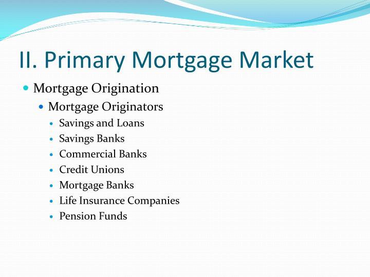 II. Primary Mortgage Market
