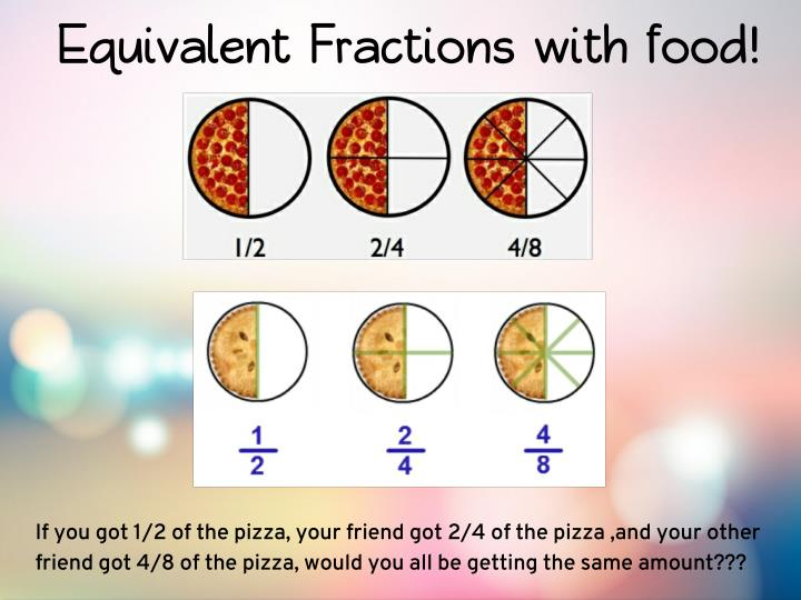 Equivalent Fractions with food!