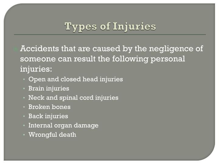 Types of Injuries