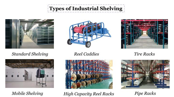 Types of Industrial