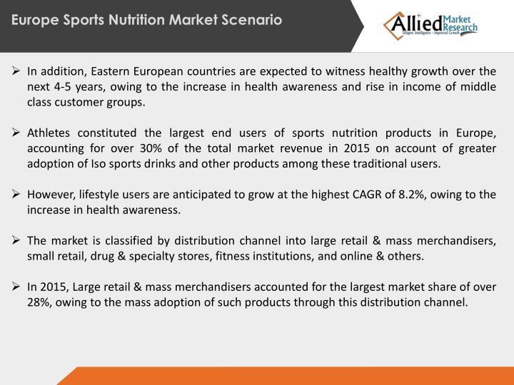 Europe Sports Nutrition Market Scenario