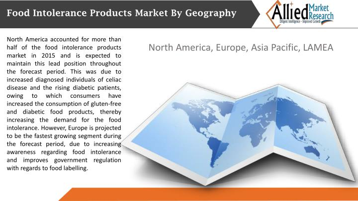 Food Intolerance Products Market By Geography