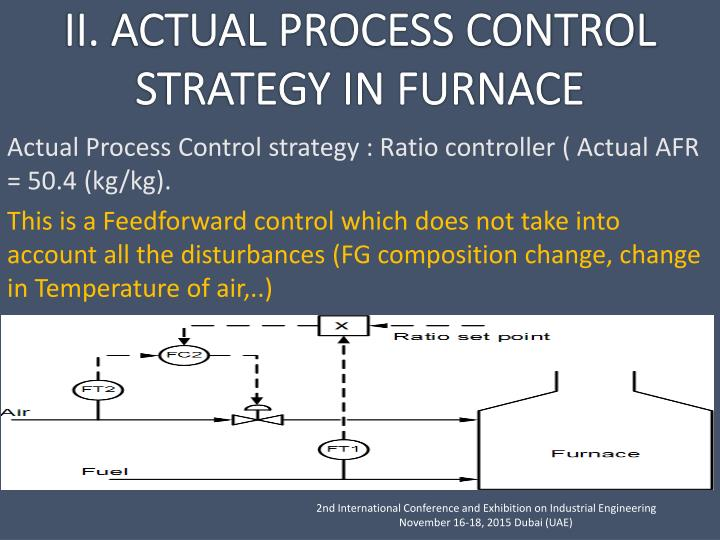 Actual Process Control strategy : Ratio controller ( Actual AFR