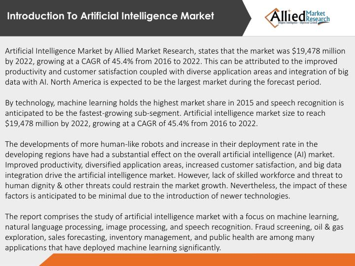 Introduction To Artificial Intelligence Market