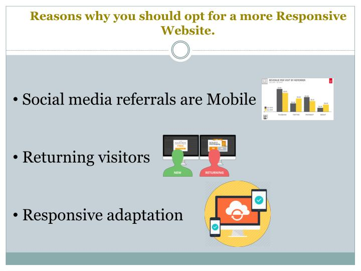 R easons why you should opt for a more responsive website
