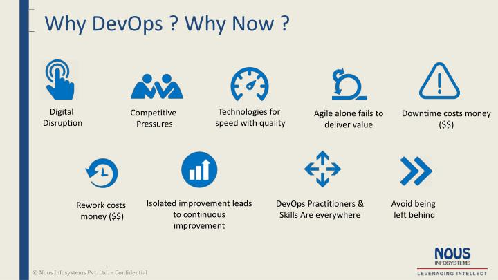 Why DevOps ? Why Now ?