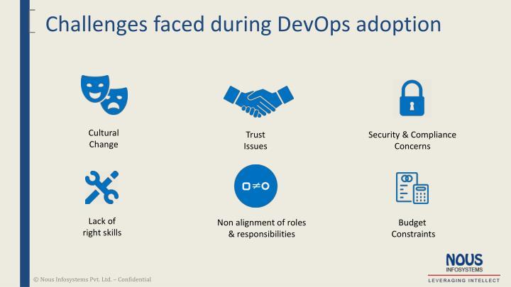 Challenges faced during DevOps adoption