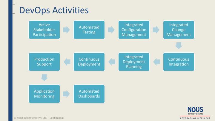 DevOps Activities