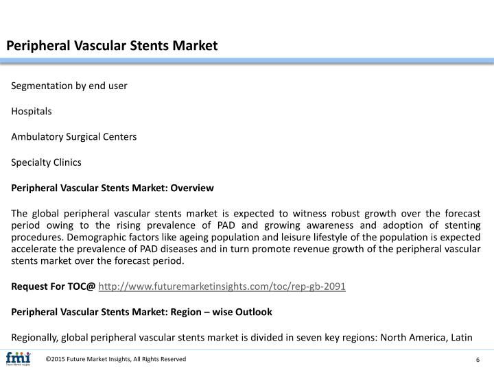 Peripheral Vascular Stents Market