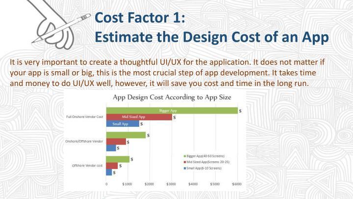 Cost Factor 1: