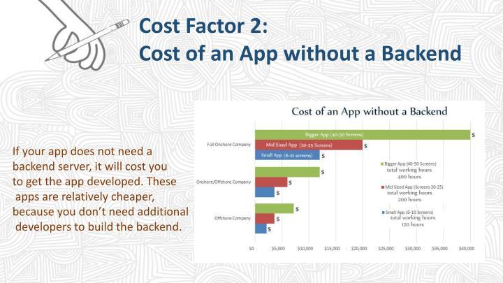 Cost Factor 2:
