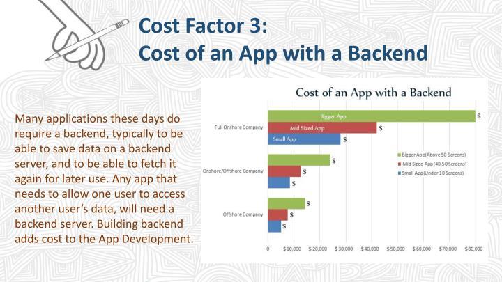 Cost Factor 3: