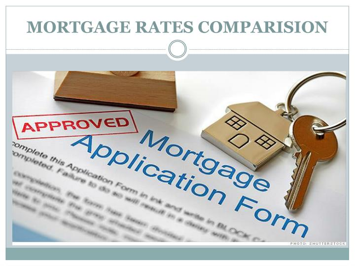 Mortgage rates comparision