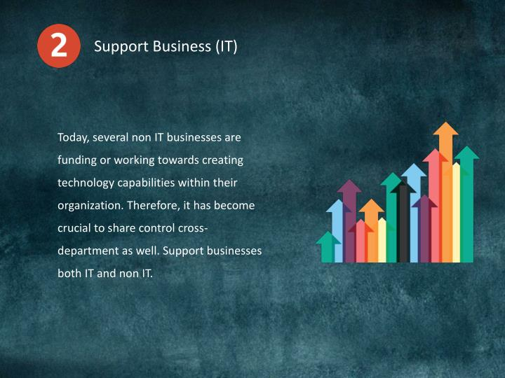 Support Business (IT)