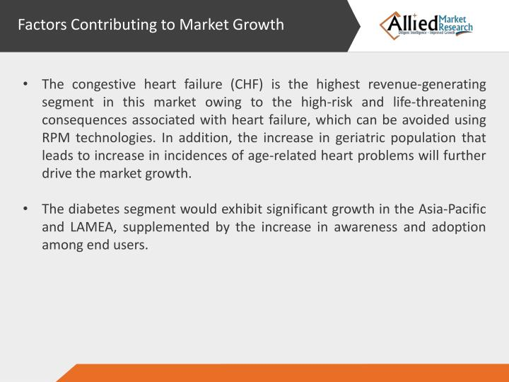 Factors Contributing to Market Growth