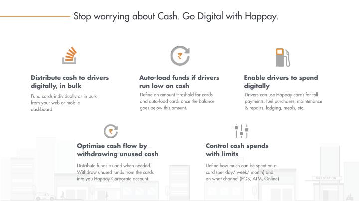 Stop worrying about Cash. Go Digital with Happay.