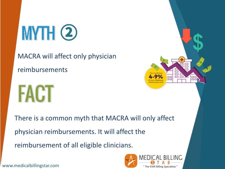 MACRA will affect only physician
