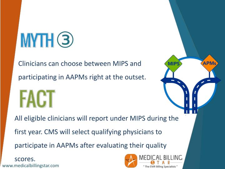 Clinicians can choose between MIPS and