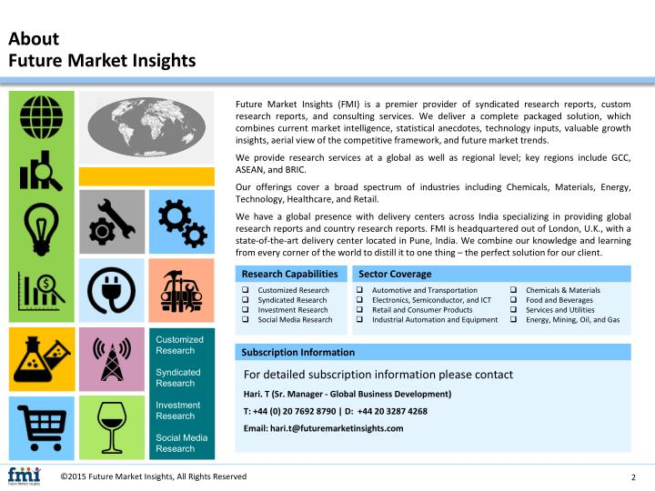 About future market insights
