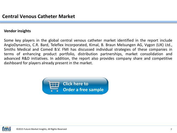 Central Venous Catheter Market