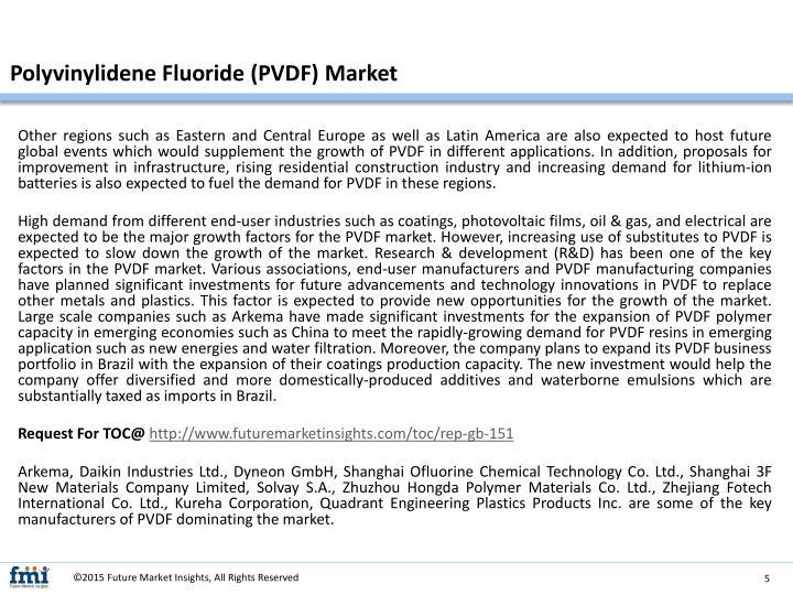 Polyvinylidene Fluoride (PVDF) Market