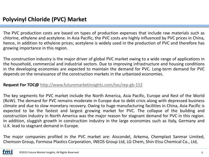 Polyvinyl Chloride (PVC) Market