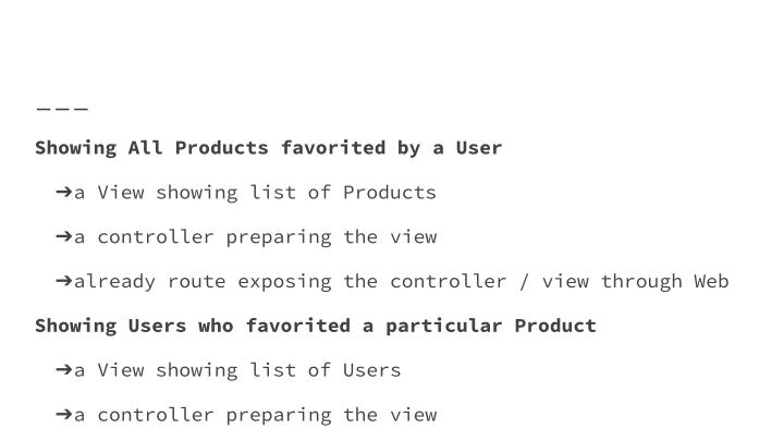 Showing All Products favorited by a User