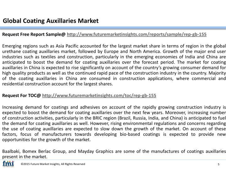 Global Coating Auxillaries Market