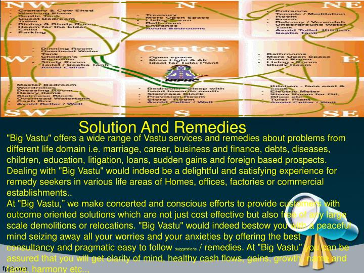Solution And Remedies