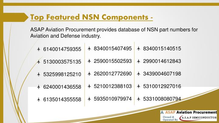 Top Featured NSN Components -