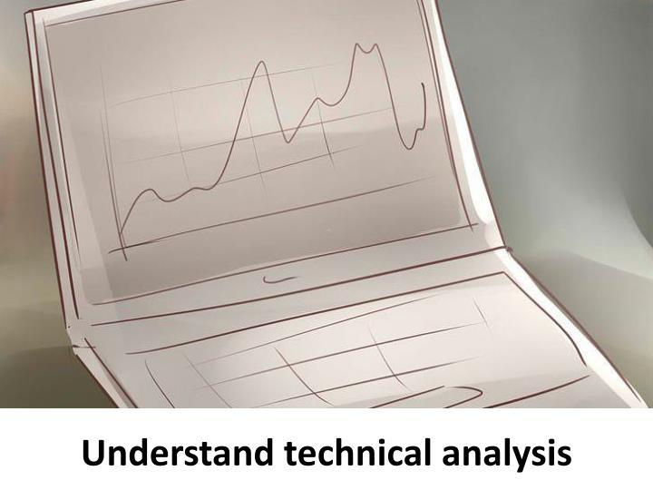 Understand technical analysis