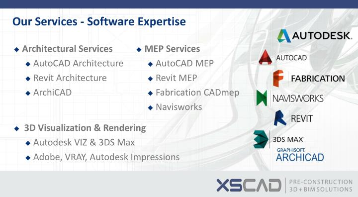 Our Services - Software Expertise