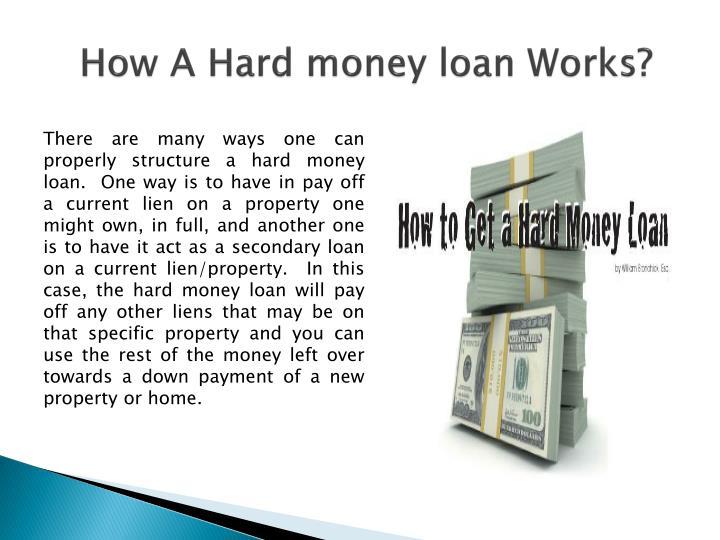 How A Hard money loan Works?