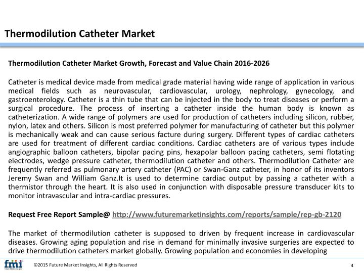 Thermodilution Catheter Market