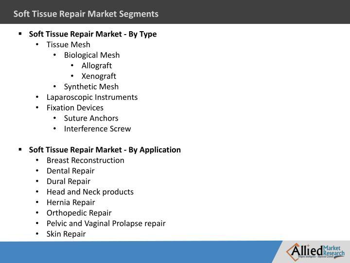Soft Tissue Repair Market