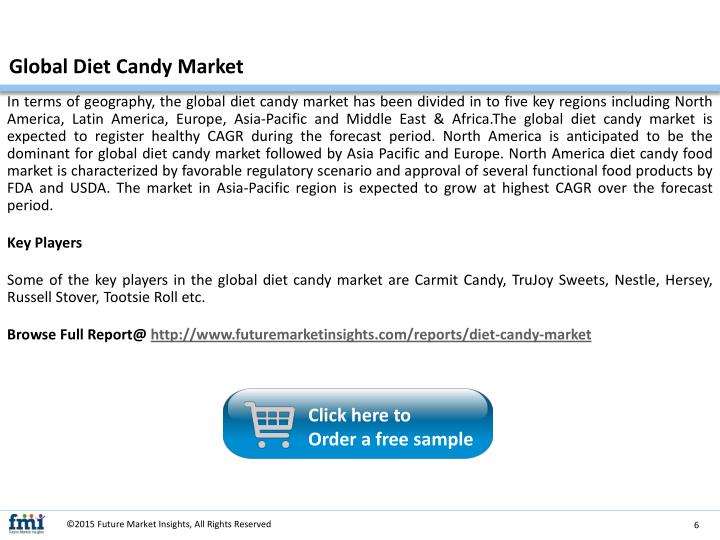 Global Diet Candy Market