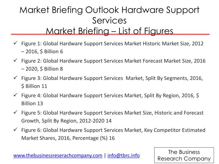 Market Briefing Outlook Hardware Support Services