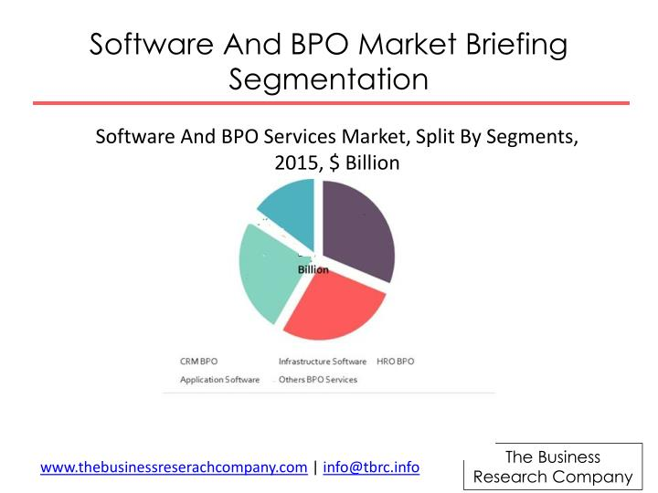 Software And BPO Market