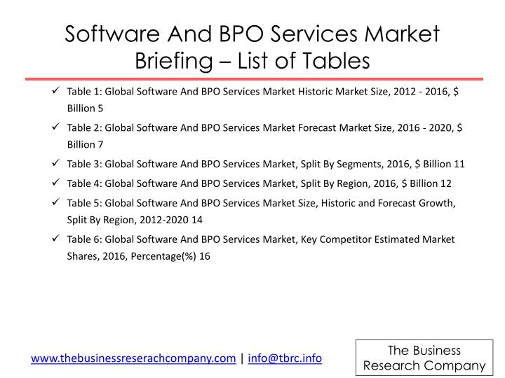 Software And BPO Services Market Briefing