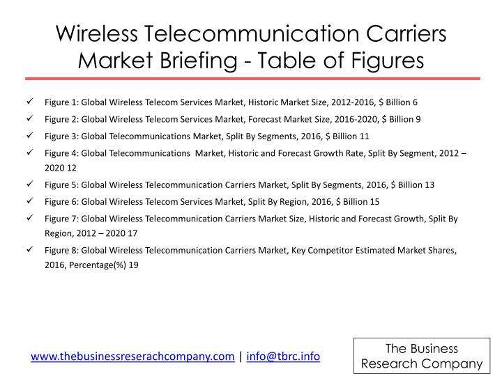 Wireless Telecommunication Carriers Market