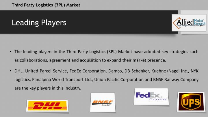 Third Party Logistics (3PL) Market
