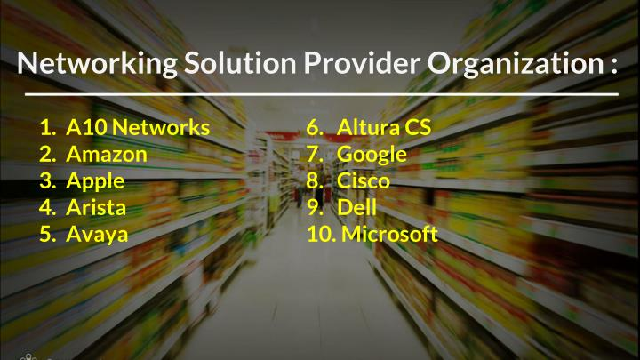 Networking Solution Provider Organization :