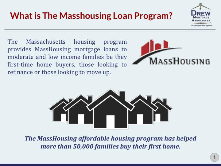 What is The Masshousing Loan Program?