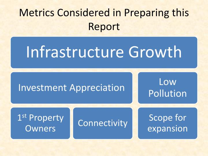 Metrics Considered in Preparing this Report
