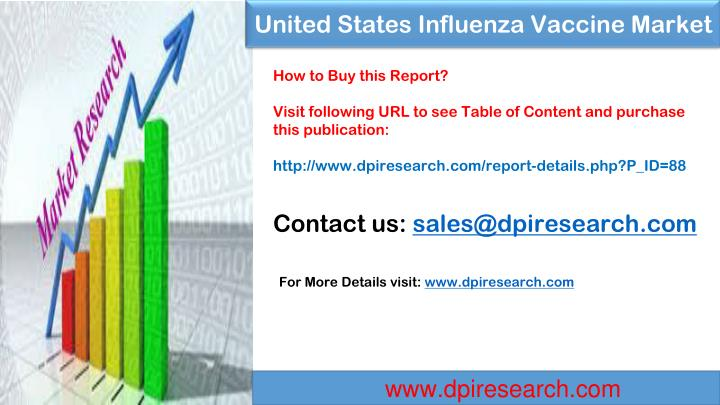 United States Influenza Vaccine Market